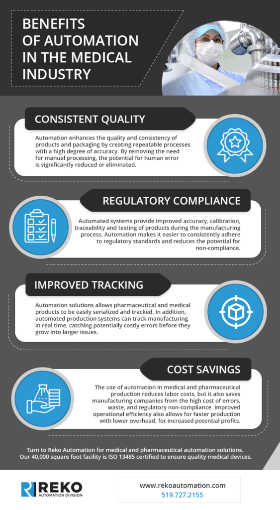 Infographic describing the benefits of automation in the medical industry